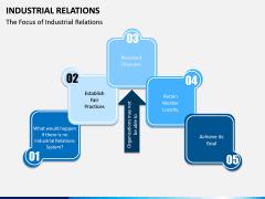 Industrial Relations PPT Slide 5