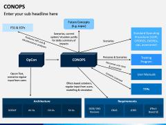 ConOps PPT Slide 11
