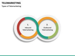 Tele Marketing PPT slide 13