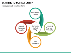 Barriers to Market Entry PPT Slide 22