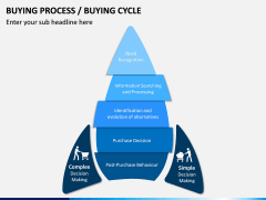 Buying Cycle PPT Slide 10