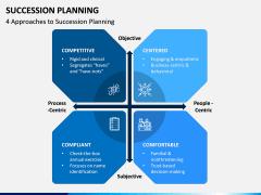 Succession Planning PPT Slide 9