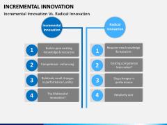 Incremental Innovation PPT Slide 10