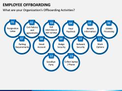 Employee Offboarding PPT Slide 12