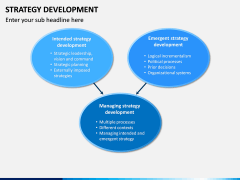 Strategy Development PPT Slide 9