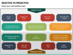Reactive Proactive PPT Slide 22