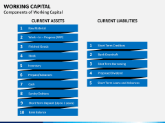 Working Capital PPT slide 3