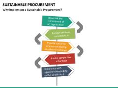 Sustainable Procurement PPT Slide 24