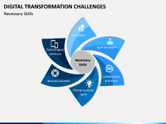 Digital Transformation Challenges PPT Slide 4