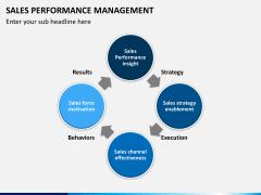 Sales performance management PPT slide 7