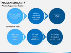 Augmented Reality PPT Slide 3