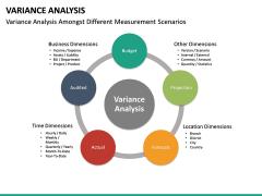 Variance Analysis PPT Slide 27