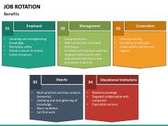 Job Rotation PPT Slide 27