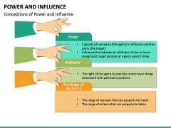 Power and Influence PPT Slide 10