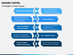 Raising Capital PPT Slide 14