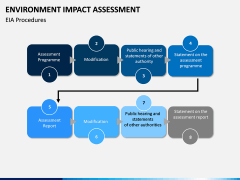 Environmental Impact Assessment (EIA) PPT Slide 12