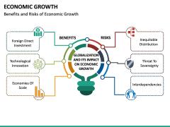 Economic Growth PPT Slide 27