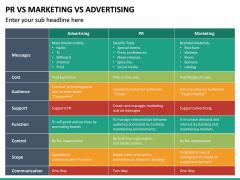 PR Vs Marketing Vs Advertising PPT Slide 16