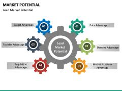 Market Potential PPT Slide 22