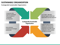 Sustainable Organization PPT Slide 19