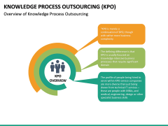Knowledge Process Outsourcing (KPO) PPT Slide 18