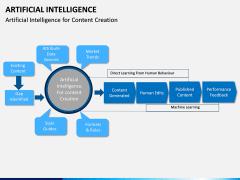 Artificial Intelligence PPT slide 12