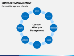 Contract management PPT slide 6