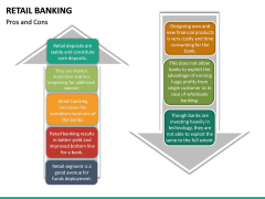 Retail Banking PPT slide 32