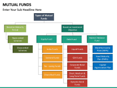 Mutual Funds PPT Slide 25
