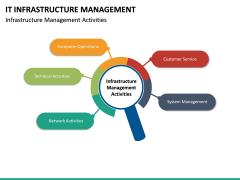 IT Infrastructure Management PPT Slide 31