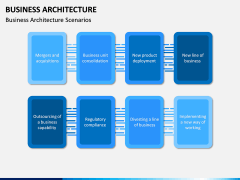 Business Architecture PPT Slide 5