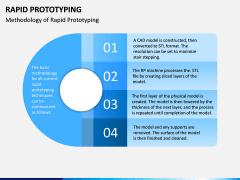 Rapid Prototyping PPT Slide 6