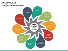Data Privacy PPT Slide 14