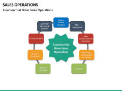 Sales Operations PPT Slide 19