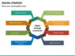 Digital Strategy PPT Slide 18