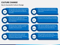 Culture Change PPT Slide 13