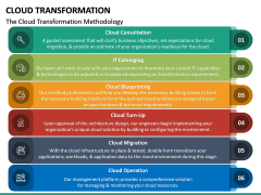 Cloud Transformation PPT Slide 19