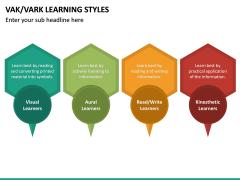VAK Learning Styles PPT Slide 19