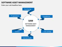 Software Asset Management PPT Slide 2