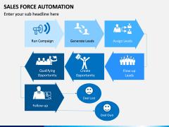 Sales Force Automation PPT Slide 16