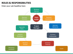 Roles and Responsibilities PPT Slide 33