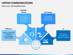 Unified Communications PPT Slide 9