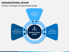 Organizational Design PPT Slide 9