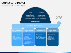 Employee Turnover PPT Slide 3