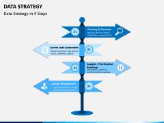 Data Strategy PPT Slide 3