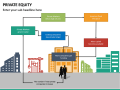 Private Equity PPT Slide 27
