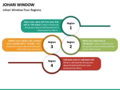 Johari Window PPT Slide 23