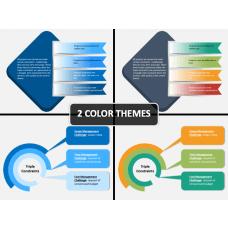 Triple Constraints PPT Cover Slide