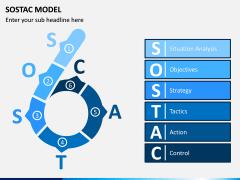 SOSTAC Model PPT Slide 2