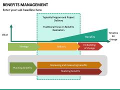 Benefits management PPT slide 26